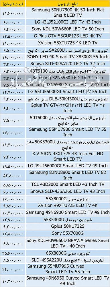 تلویزیون در بازار، چند؟
